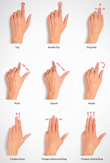 Handgesten echt